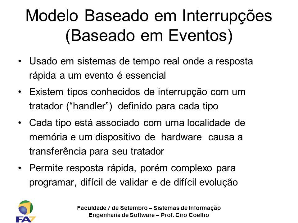 Modelo Baseado em Interrupções (Baseado em Eventos)