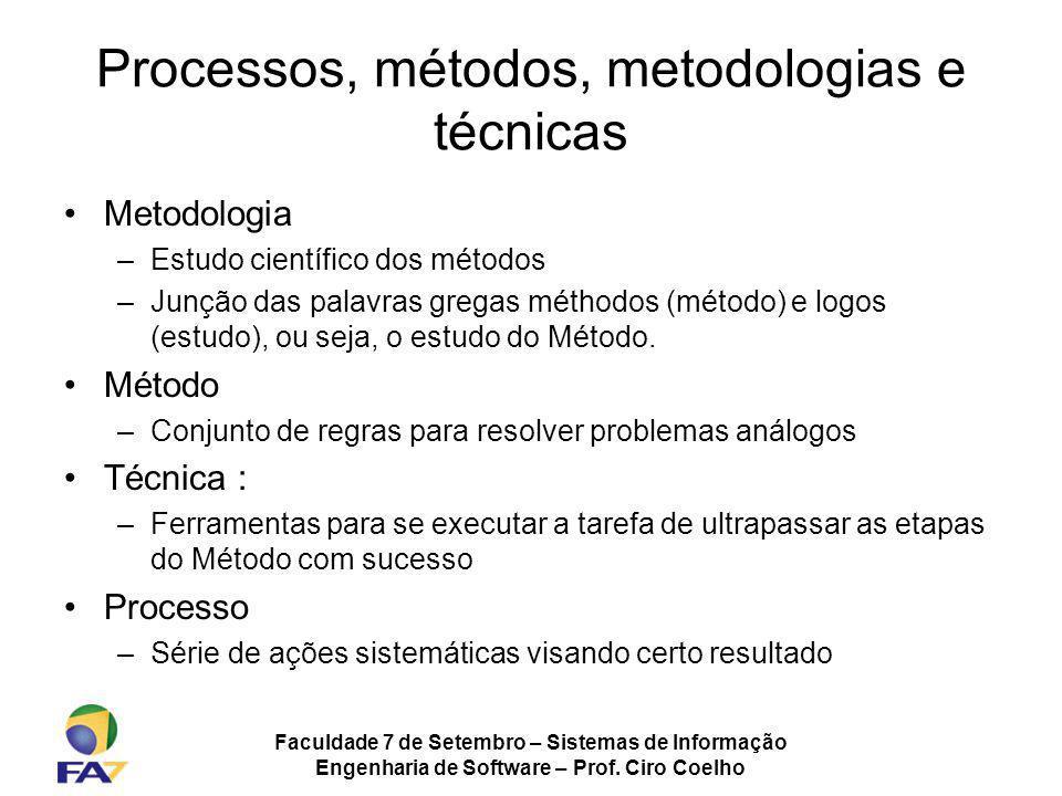 Processos, métodos, metodologias e técnicas