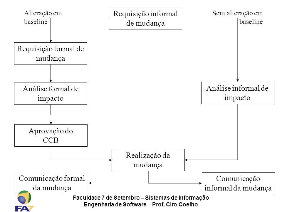 Requisição informal de mudança