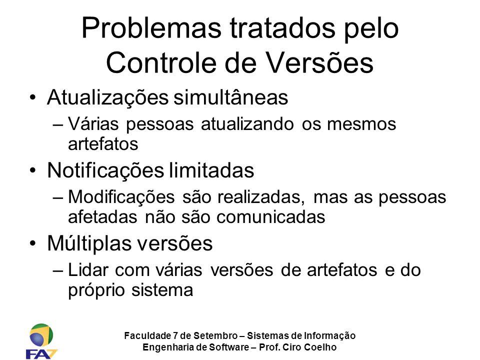 Problemas tratados pelo Controle de Versões