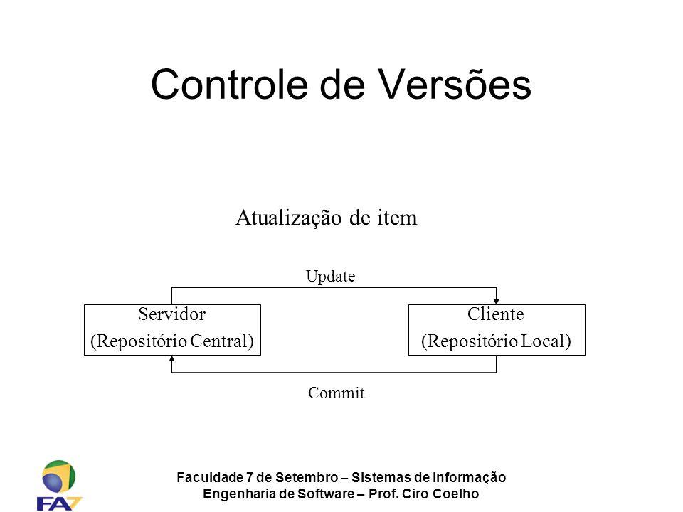 Controle de Versões Atualização de item Servidor (Repositório Central)