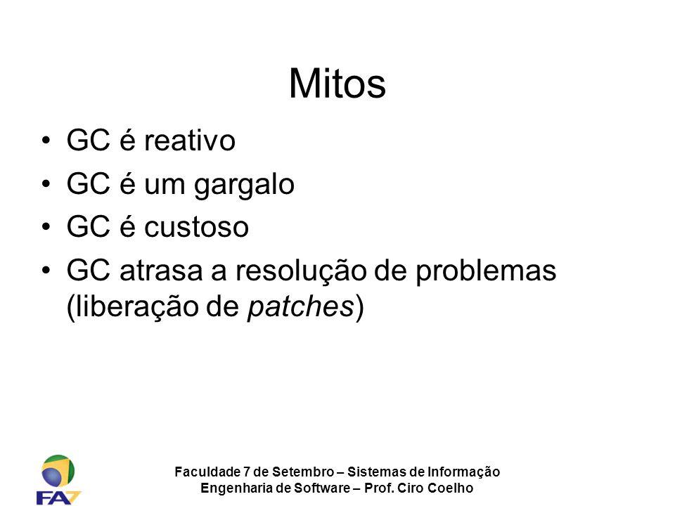 Mitos GC é reativo GC é um gargalo GC é custoso