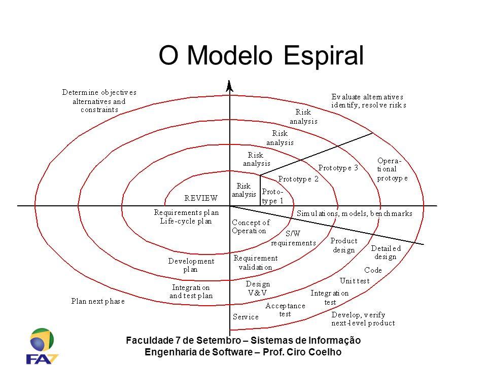 O Modelo Espiral Faculdade 7 de Setembro – Sistemas de Informação