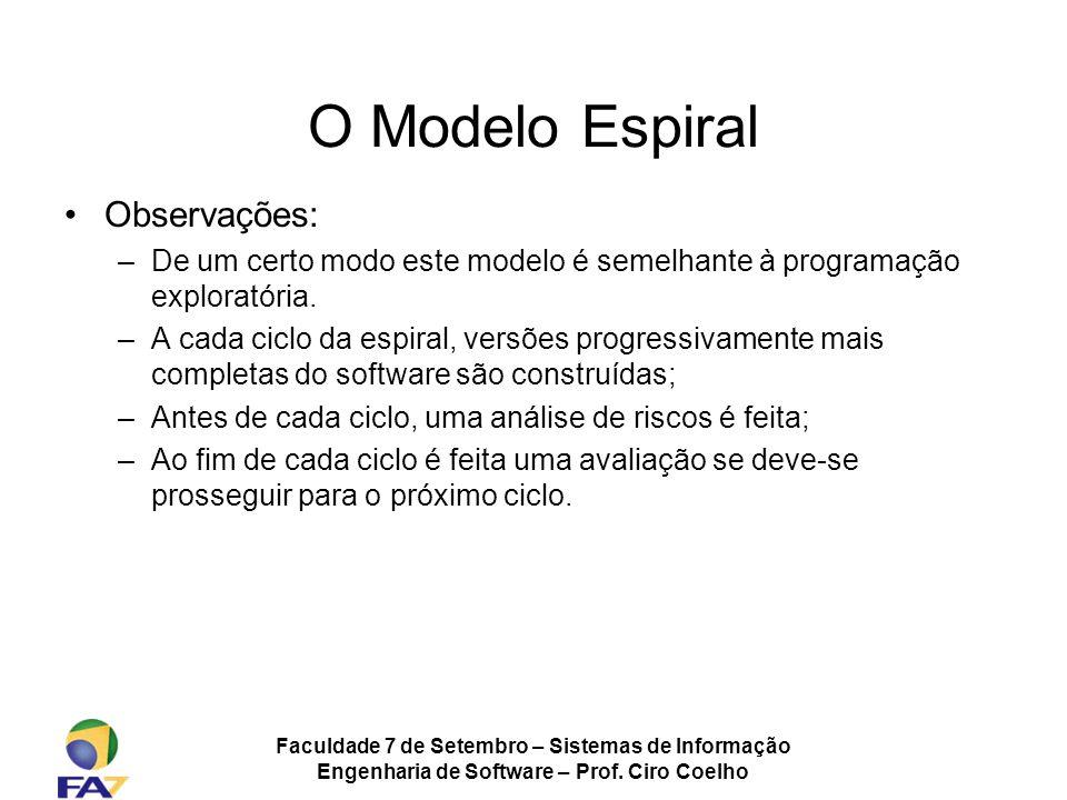 O Modelo Espiral Observações: