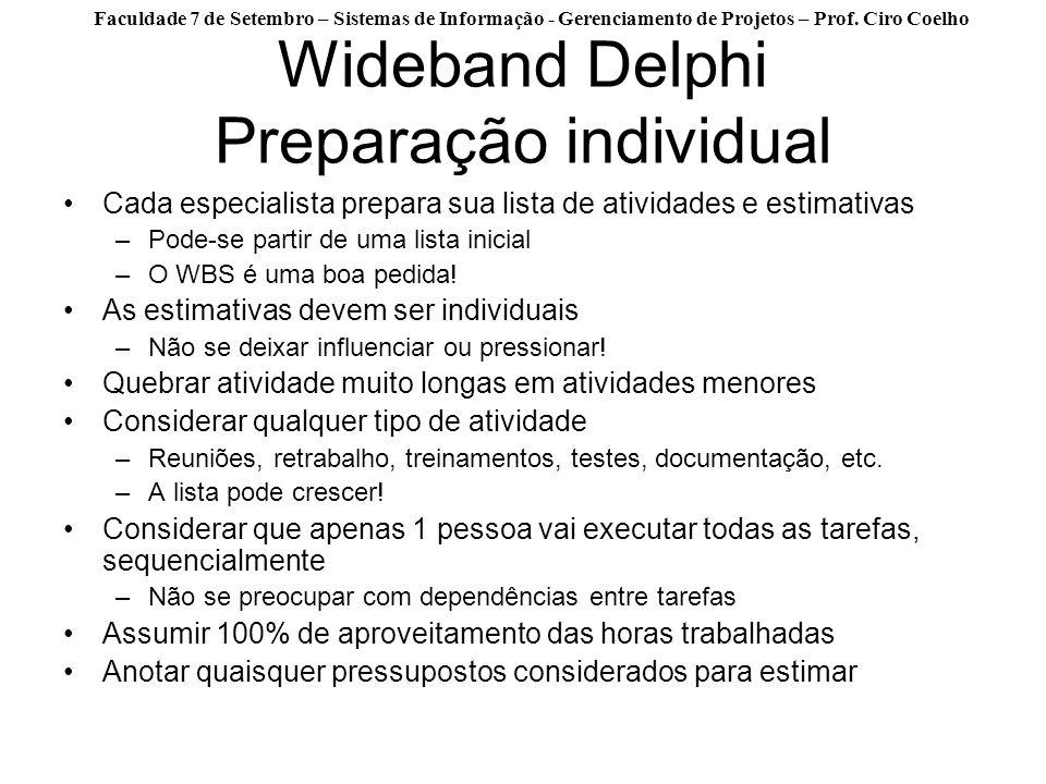 Wideband Delphi Preparação individual
