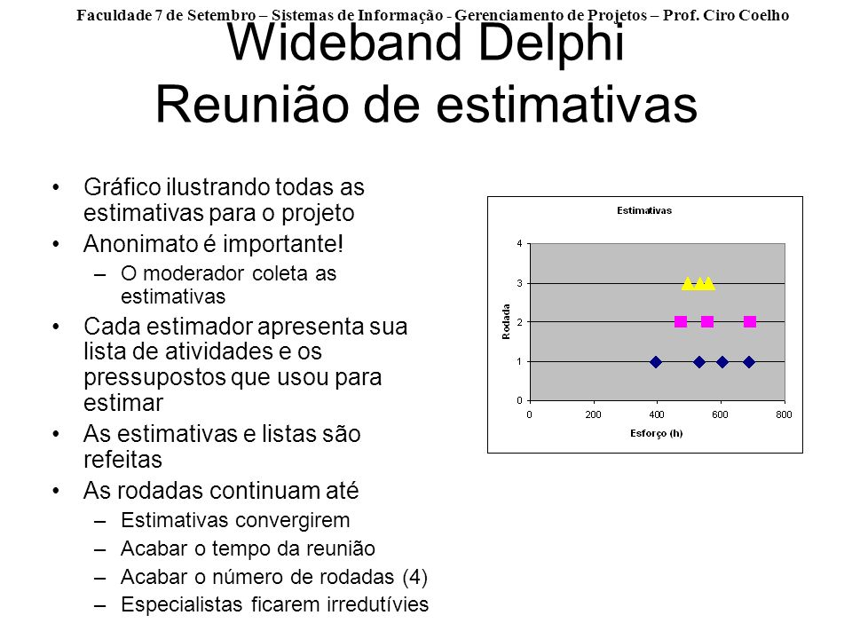 Wideband Delphi Reunião de estimativas