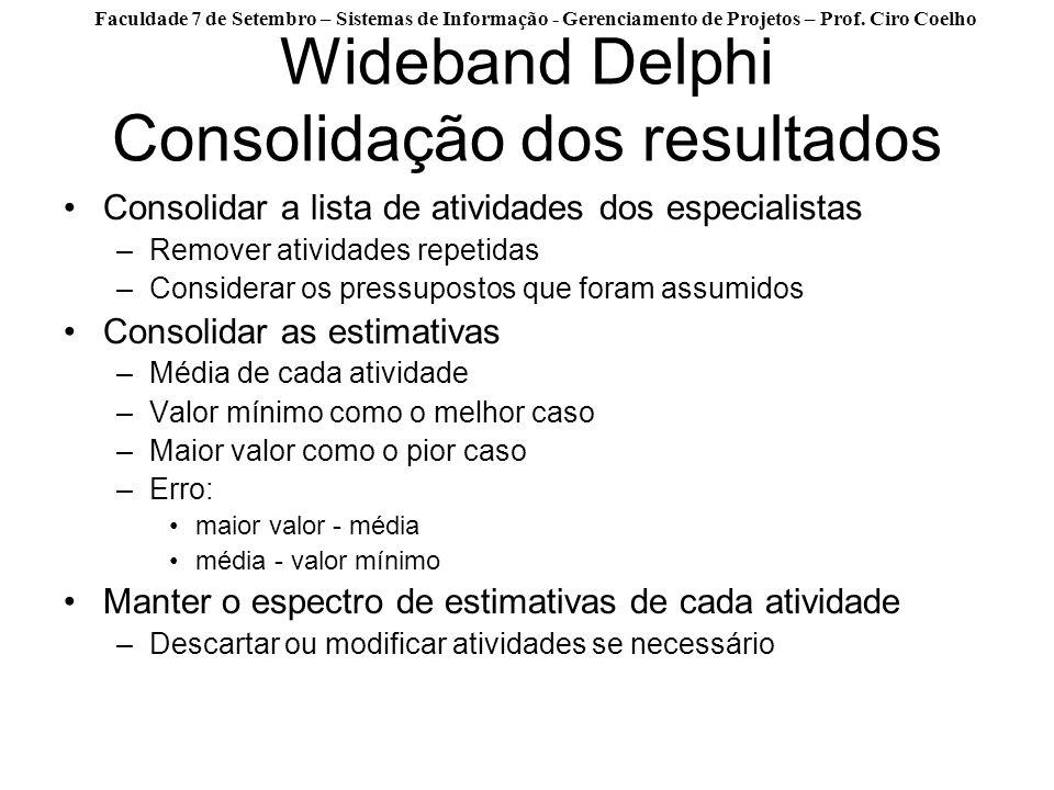 Wideband Delphi Consolidação dos resultados