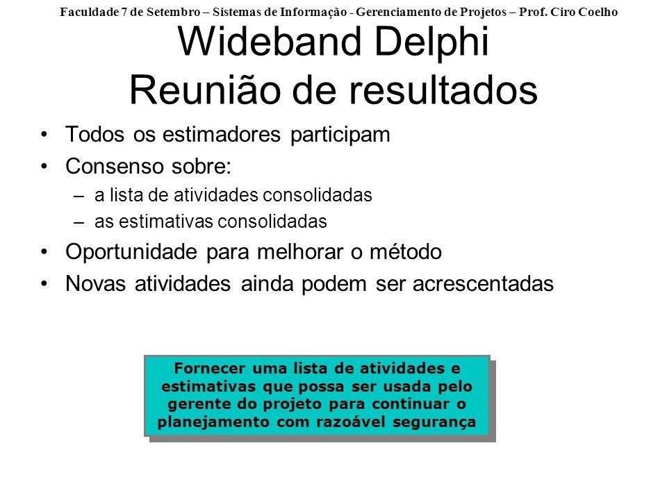 Wideband Delphi Reunião de resultados