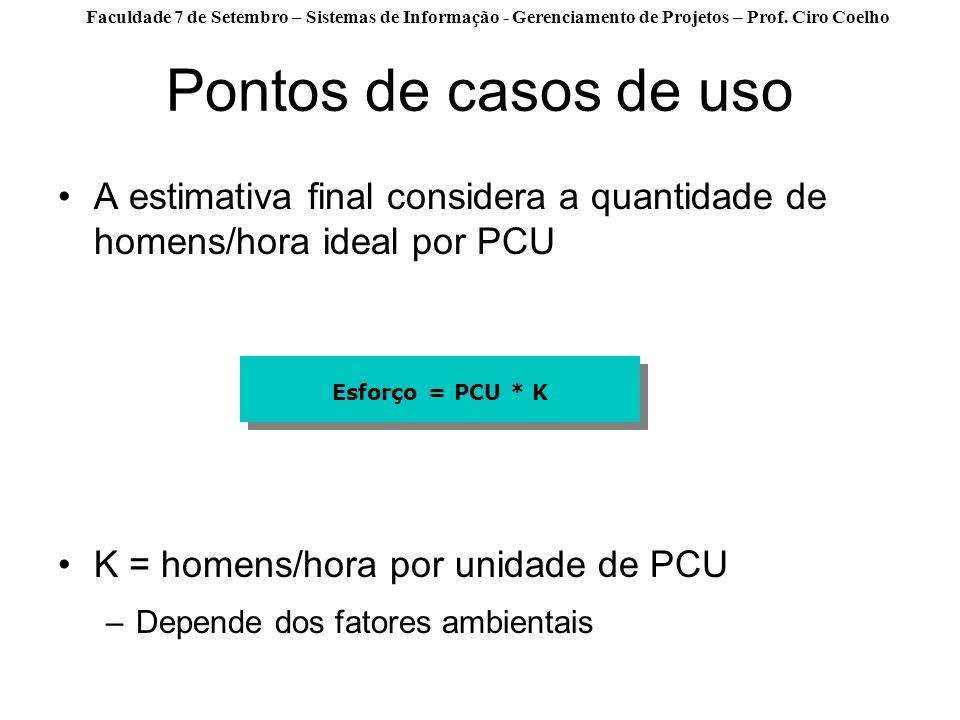 Pontos de casos de uso A estimativa final considera a quantidade de homens/hora ideal por PCU. K = homens/hora por unidade de PCU.