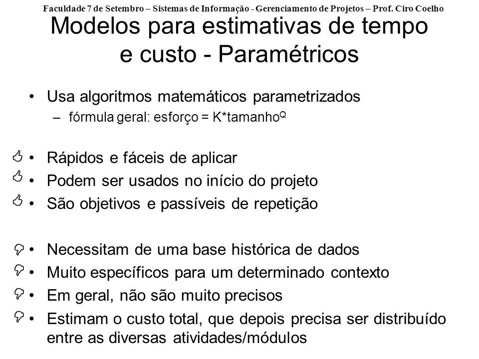 Modelos para estimativas de tempo e custo - Paramétricos