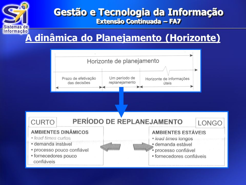 A dinâmica do Planejamento (Horizonte)