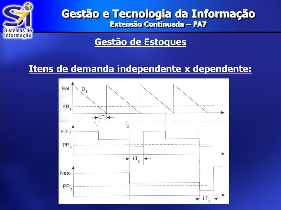Gestão de Estoques Itens de demanda independente x dependente: