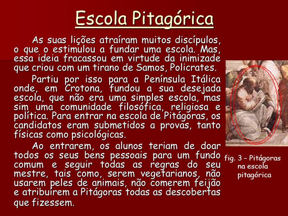 Escola Pitagórica