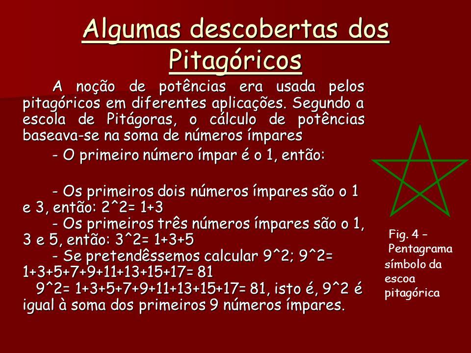 Algumas descobertas dos Pitagóricos