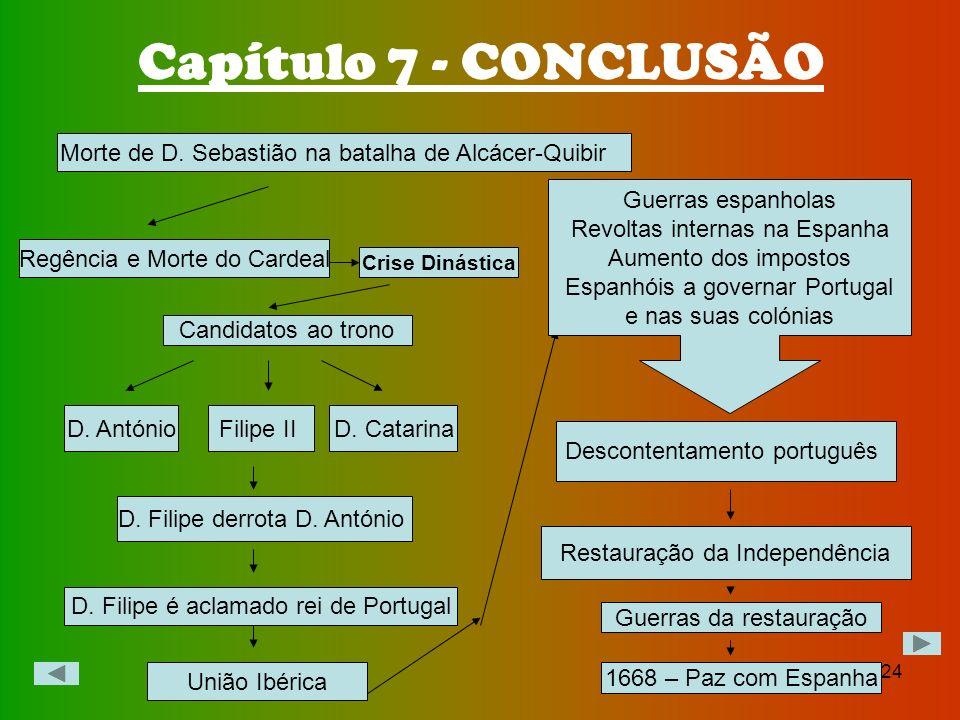 Capítulo 7 - CONCLUSÃOMorte de D. Sebastião na batalha de Alcácer-Quibir. Guerras espanholas. Revoltas internas na Espanha.