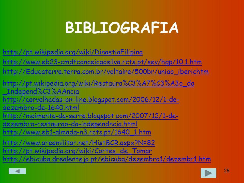 BIBLIOGRAFIA http://pt.wikipedia.org/wiki/DinastiaFilipina