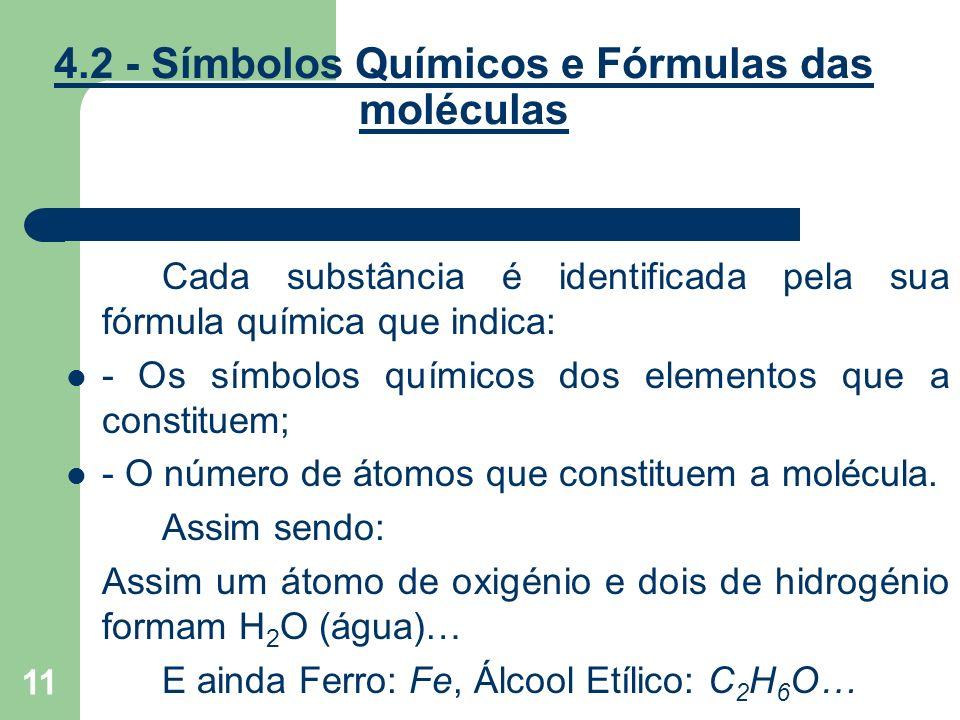 4.2 - Símbolos Químicos e Fórmulas das moléculas