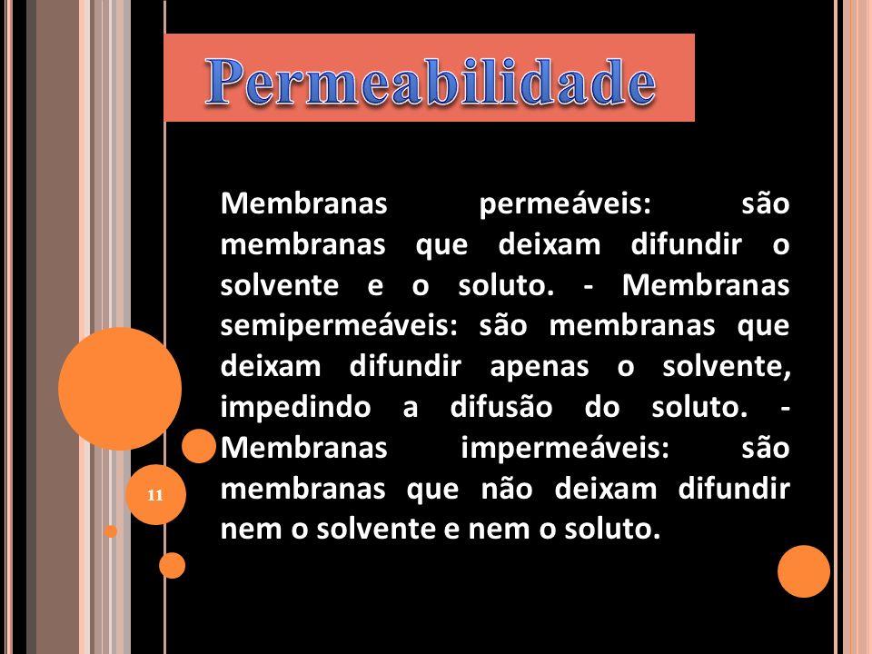 Permeabilidade