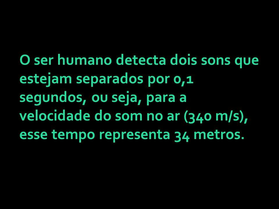 O ser humano detecta dois sons que estejam separados por 0,1 segundos, ou seja, para a velocidade do som no ar (340 m/s), esse tempo representa 34 metros.