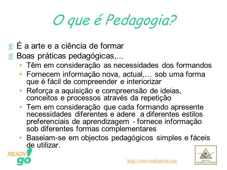 O que é Pedagogia É a arte e a ciência de formar