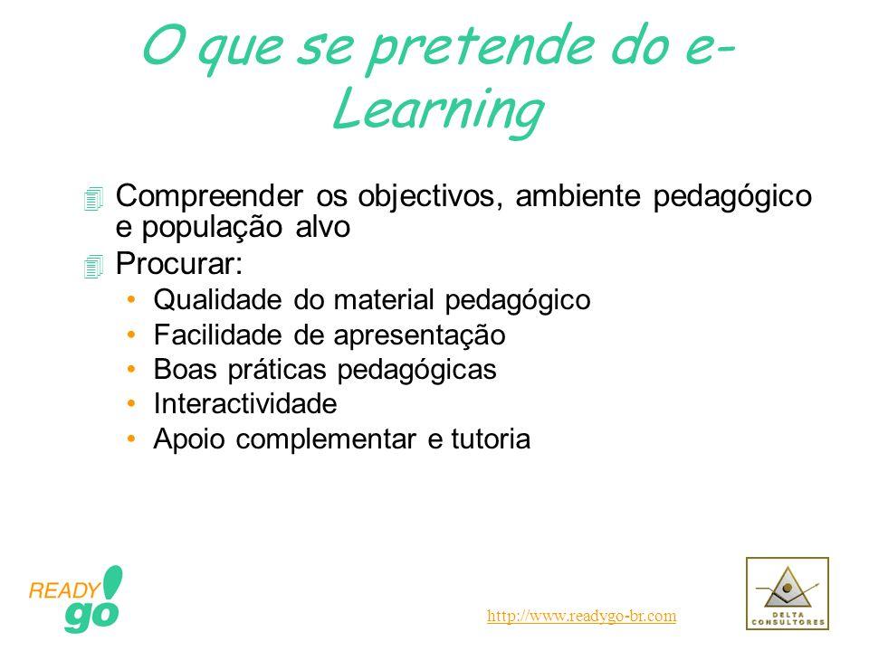 O que se pretende do e-Learning