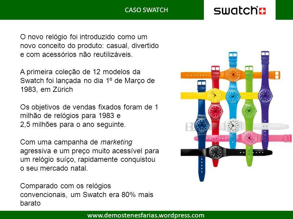 CASO SWATCH O novo relógio foi introduzido como um novo conceito do produto: casual, divertido e com acessórios não reutilizáveis.