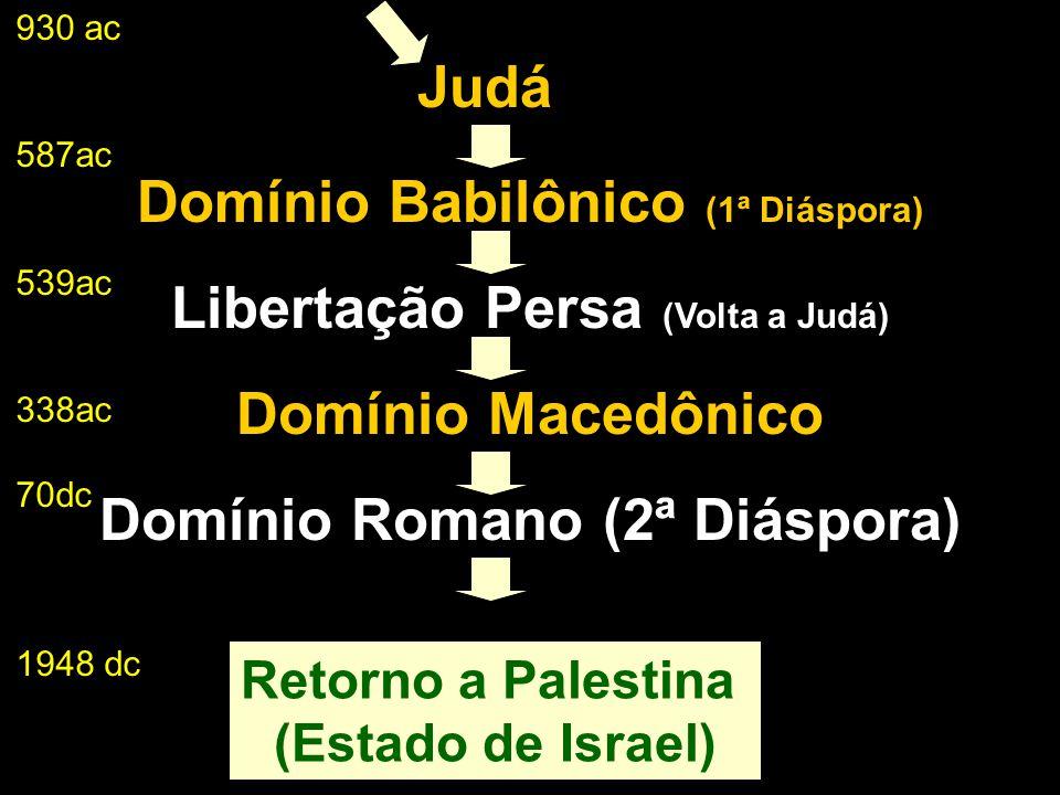 Domínio Babilônico (1ª Diáspora) Libertação Persa (Volta a Judá)