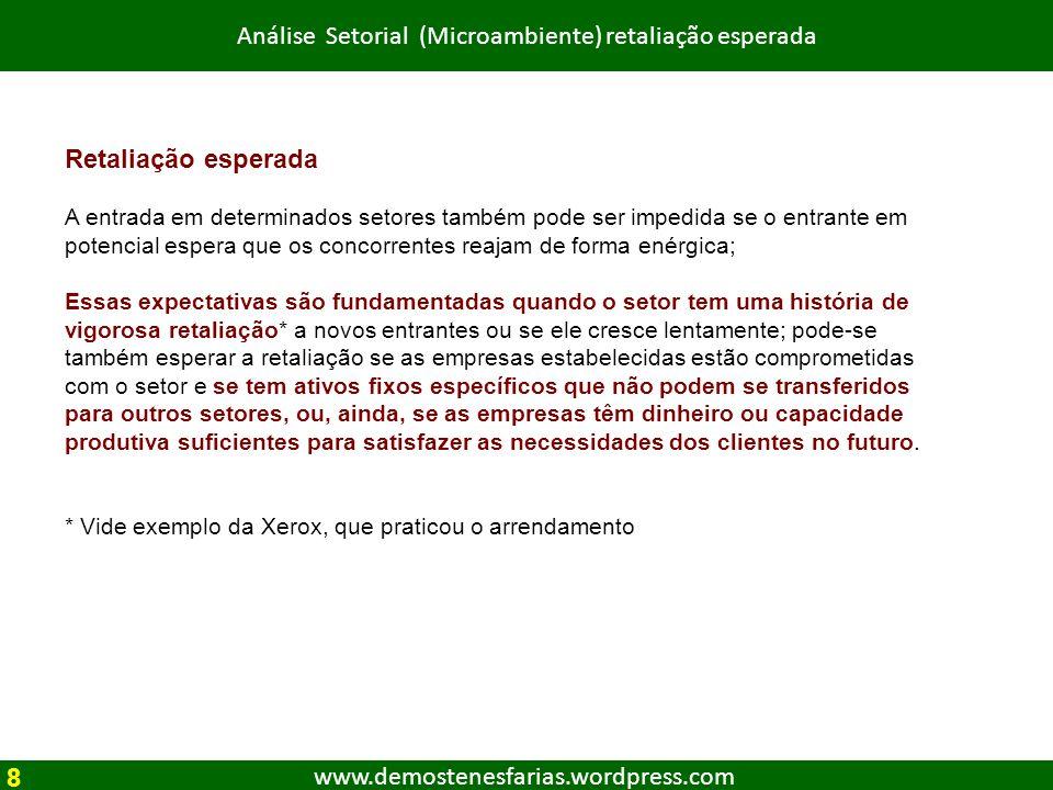 Análise Setorial (Microambiente) retaliação esperada