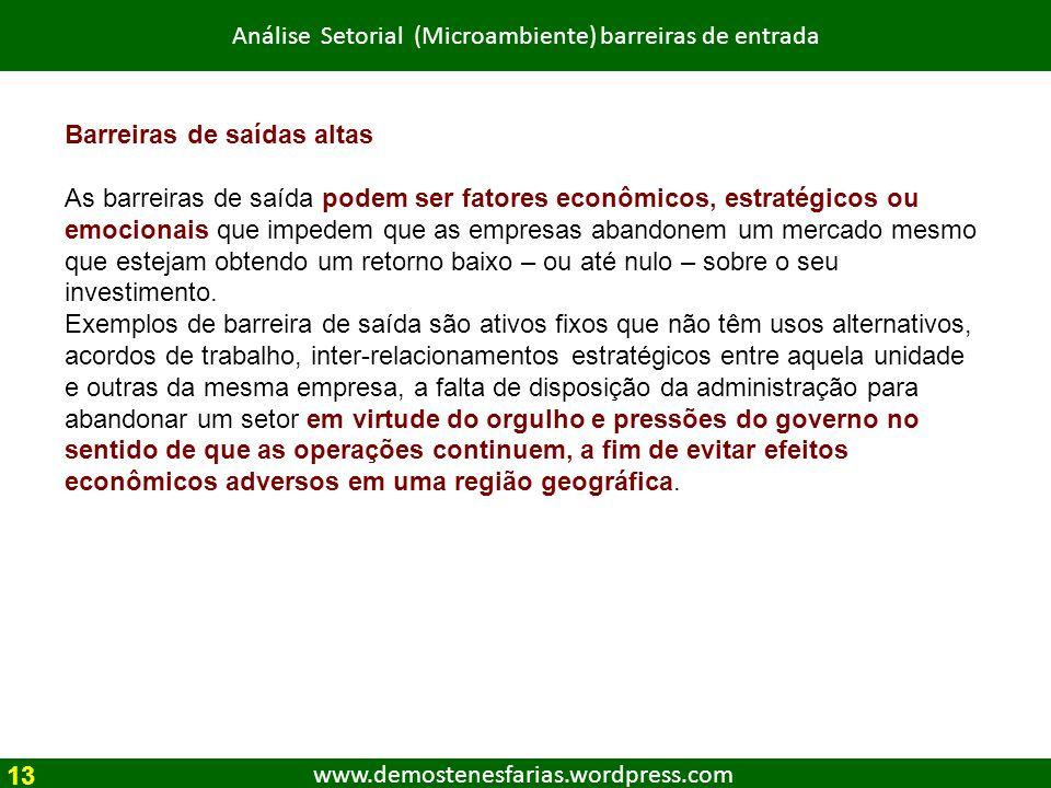 Análise Setorial (Microambiente) barreiras de entrada