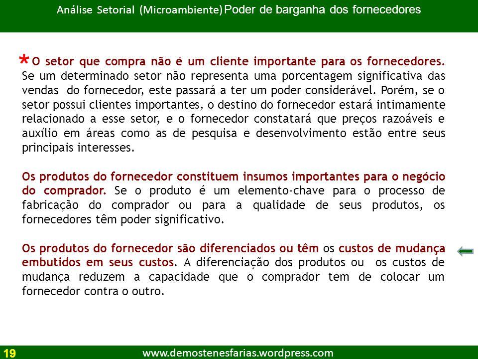 Análise Setorial (Microambiente) Poder de barganha dos fornecedores