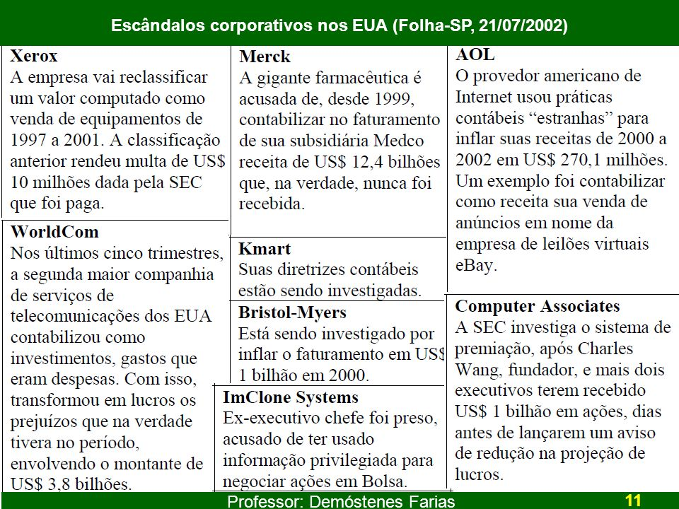 Escândalos corporativos nos EUA (Folha-SP, 21/07/2002)