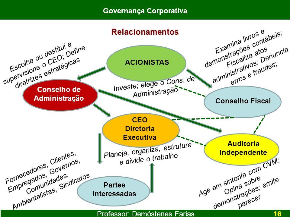Relacionamentos Governança Corporativa