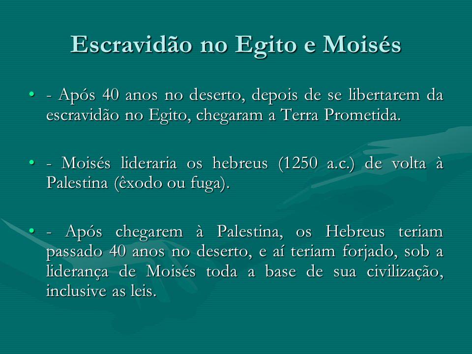 Escravidão no Egito e Moisés