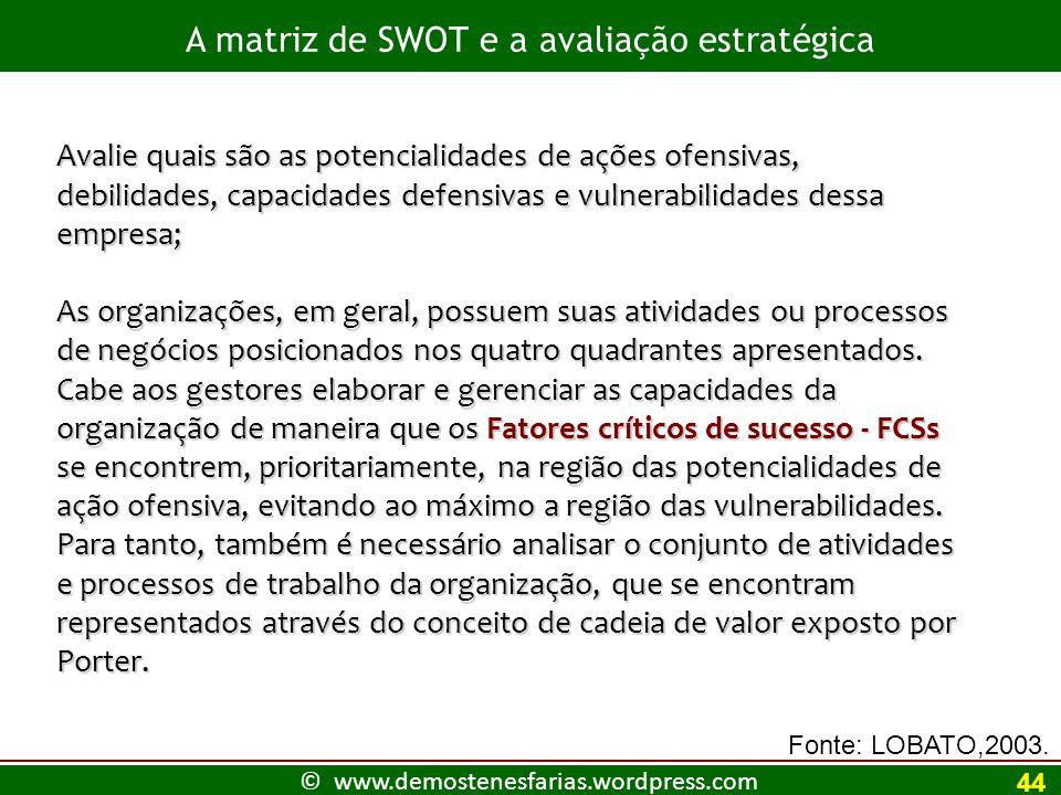 A matriz de SWOT e a avaliação estratégica