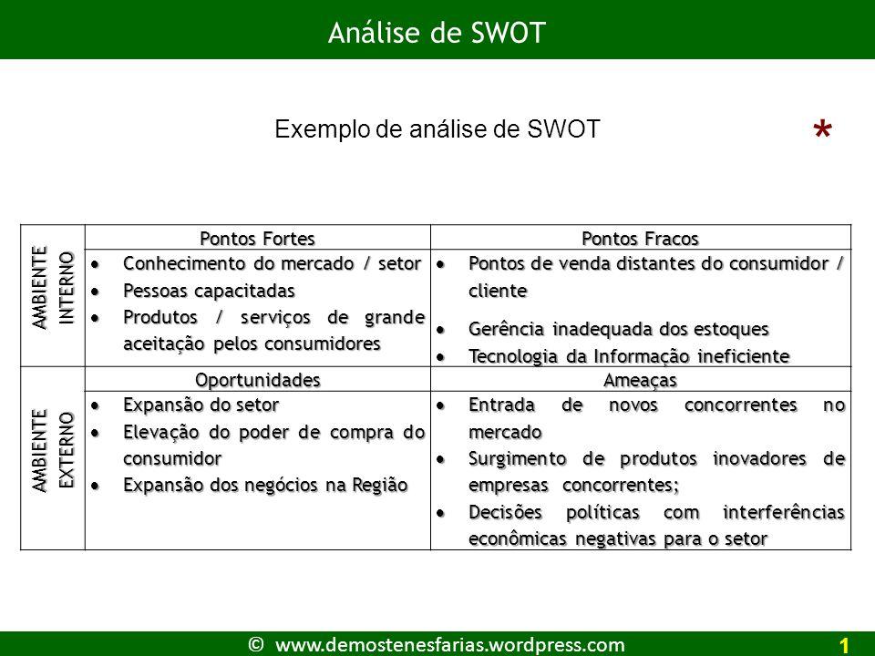 * Análise de SWOT Exemplo de análise de SWOT
