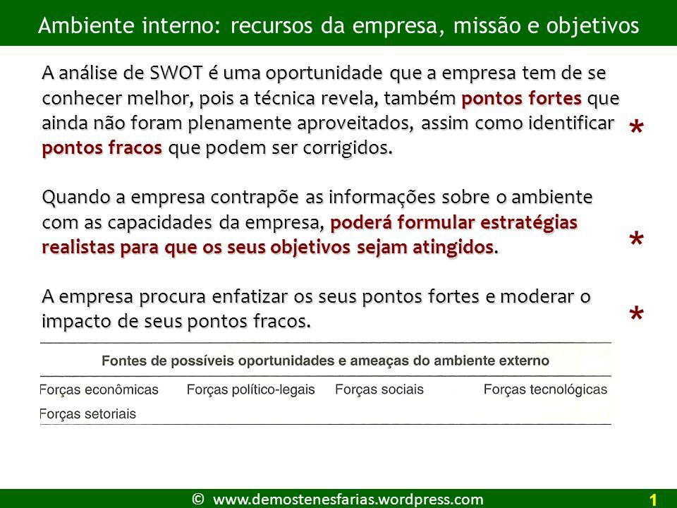 * * * Ambiente interno: recursos da empresa, missão e objetivos