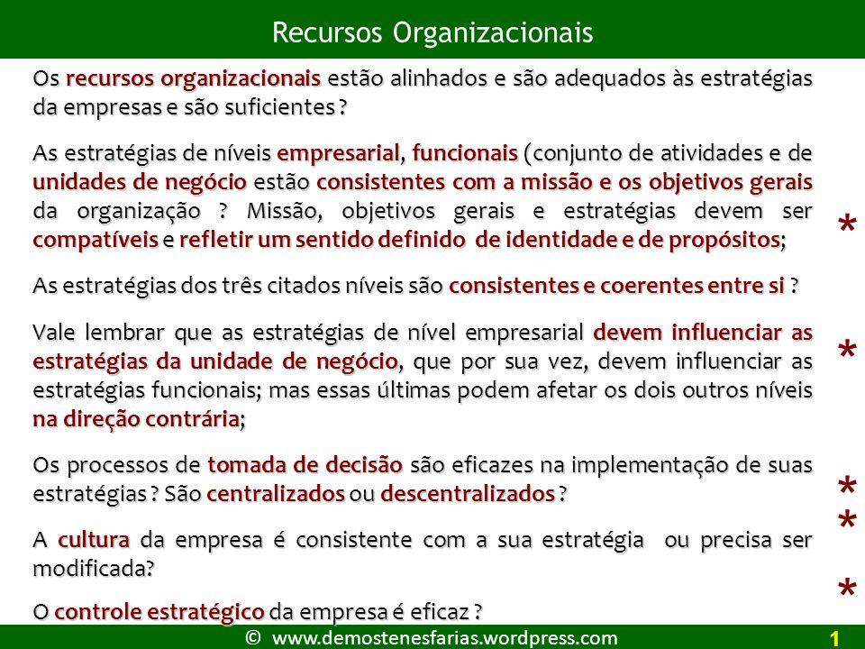 * * * * * Recursos Organizacionais