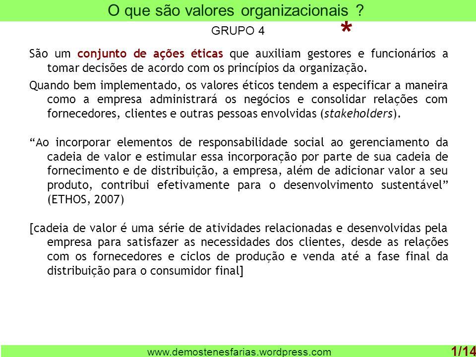 O que são valores organizacionais
