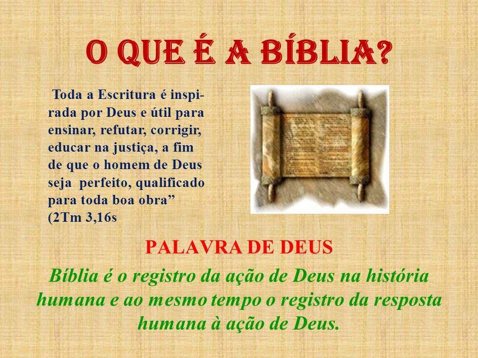 O QUE É A BÍBLIA PALAVRA DE DEUS