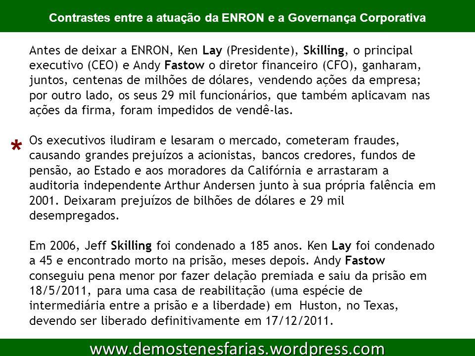 Contrastes entre a atuação da ENRON e a Governança Corporativa