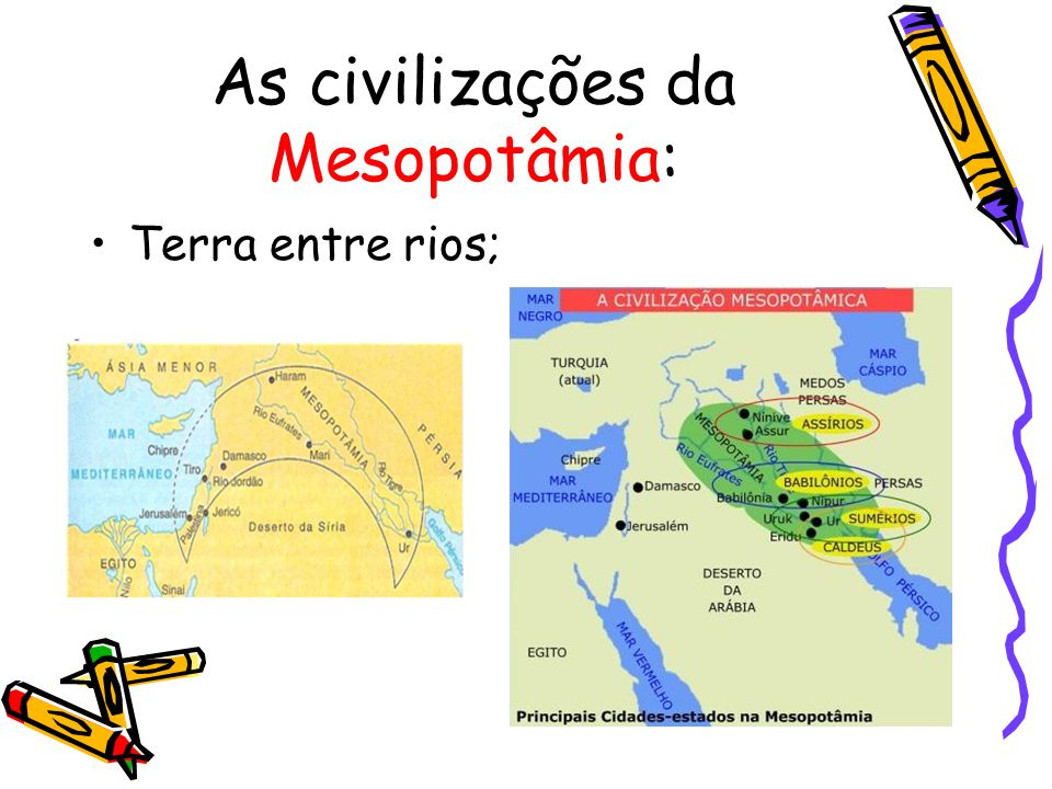 As civilizações da Mesopotâmia:
