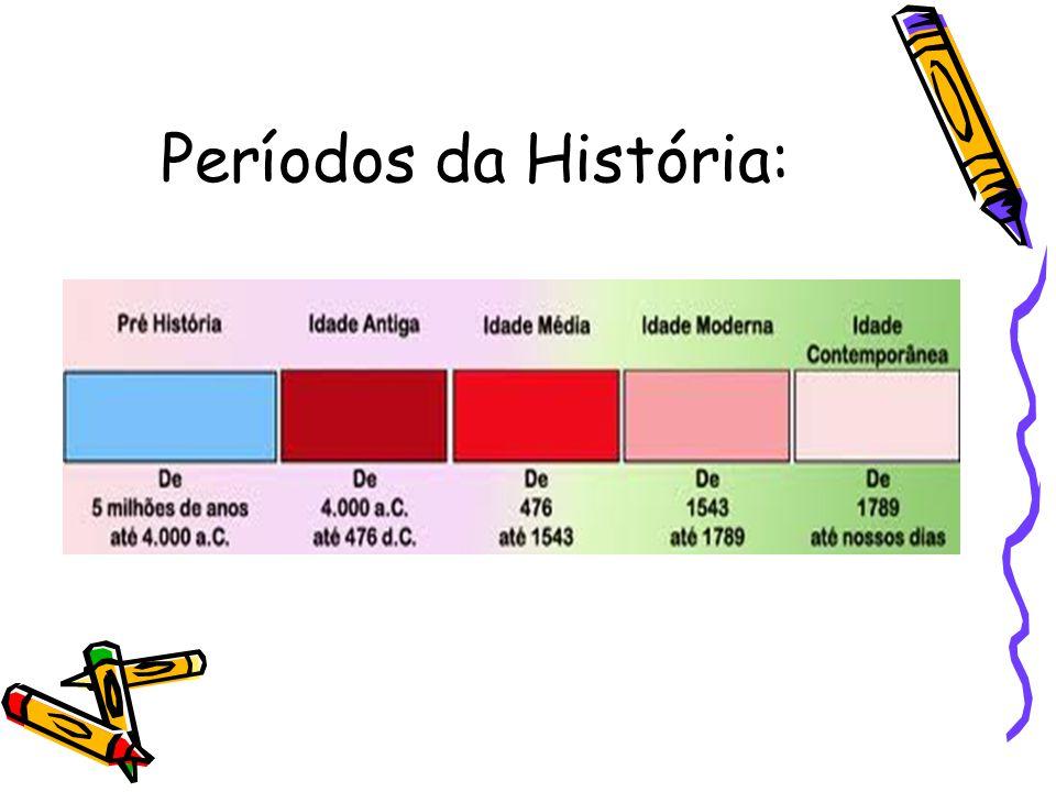 Períodos da História: