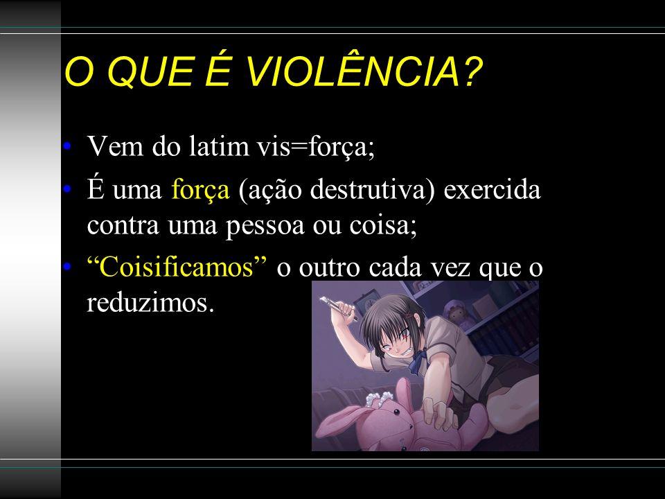 O QUE É VIOLÊNCIA Vem do latim vis=força;