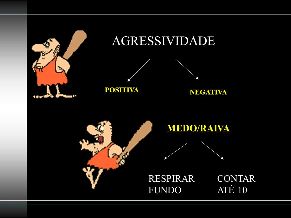 AGRESSIVIDADE MEDO/RAIVA RESPIRAR FUNDO CONTAR ATÉ 10 POSITIVA