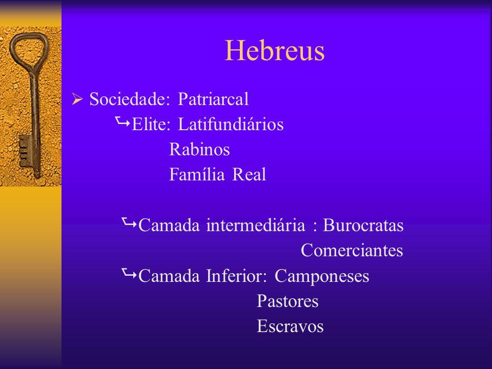 Hebreus Sociedade: Patriarcal Elite: Latifundiários Rabinos