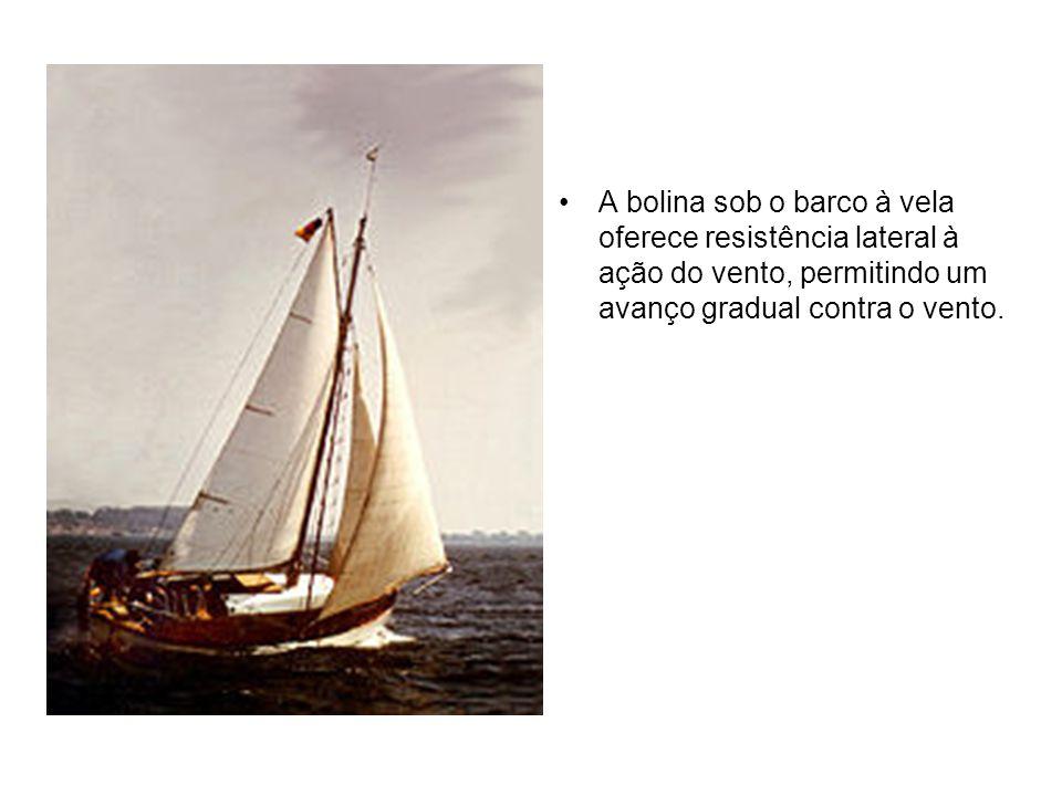 A bolina sob o barco à vela oferece resistência lateral à ação do vento, permitindo um avanço gradual contra o vento.