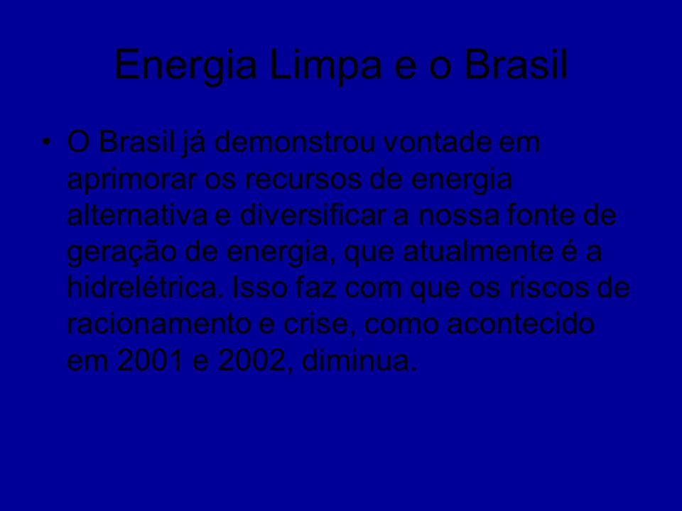 Energia Limpa e o Brasil