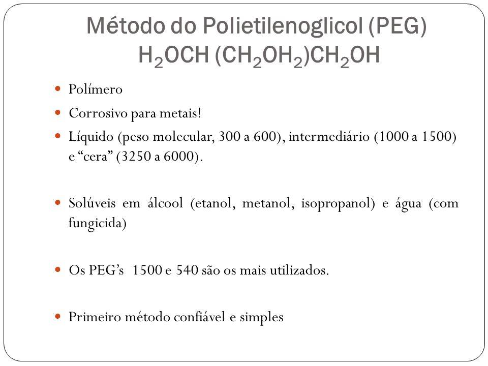 Método do Polietilenoglicol (PEG) H2OCH (CH2OH2)CH2OH