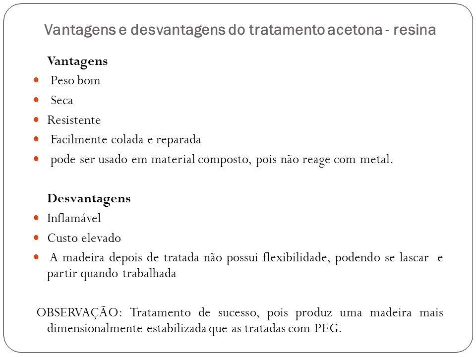 Vantagens e desvantagens do tratamento acetona - resina