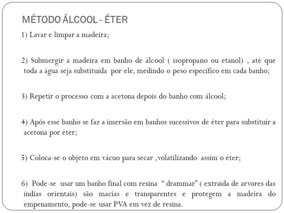 MÉTODO ÁLCOOL - ÉTER